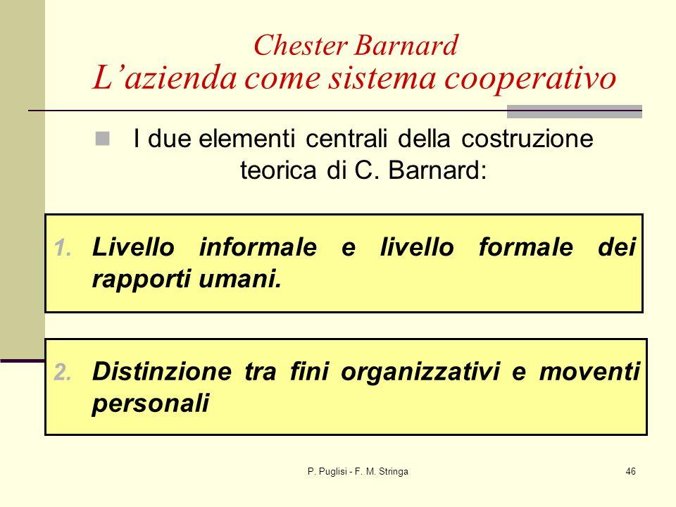 P. Puglisi - F. M. Stringa46 I due elementi centrali della costruzione teorica di C. Barnard: Chester Barnard Lazienda come sistema cooperativo 2. Dis