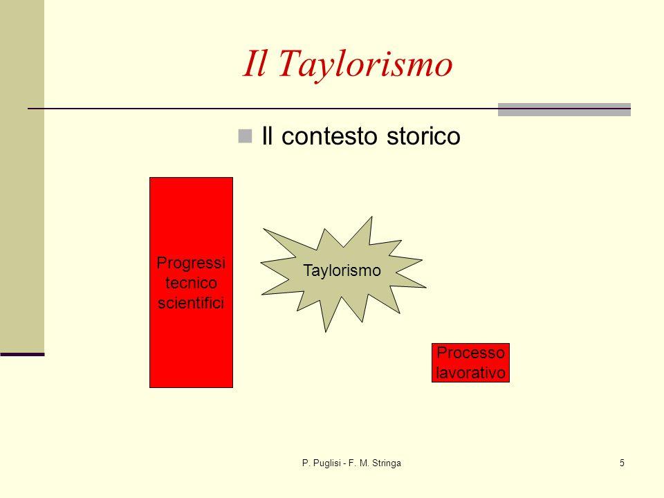 P. Puglisi - F. M. Stringa5 Il Taylorismo Il contesto storico Processo lavorativo Progressi tecnico scientifici Taylorismo