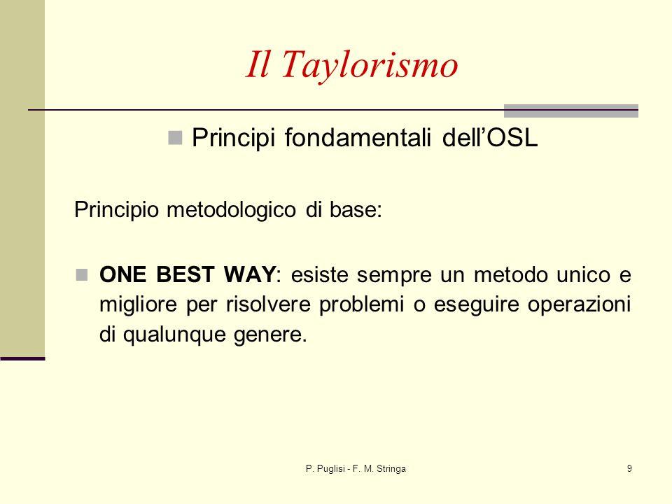 P. Puglisi - F. M. Stringa9 Il Taylorismo Principi fondamentali dellOSL Principio metodologico di base: ONE BEST WAY: esiste sempre un metodo unico e