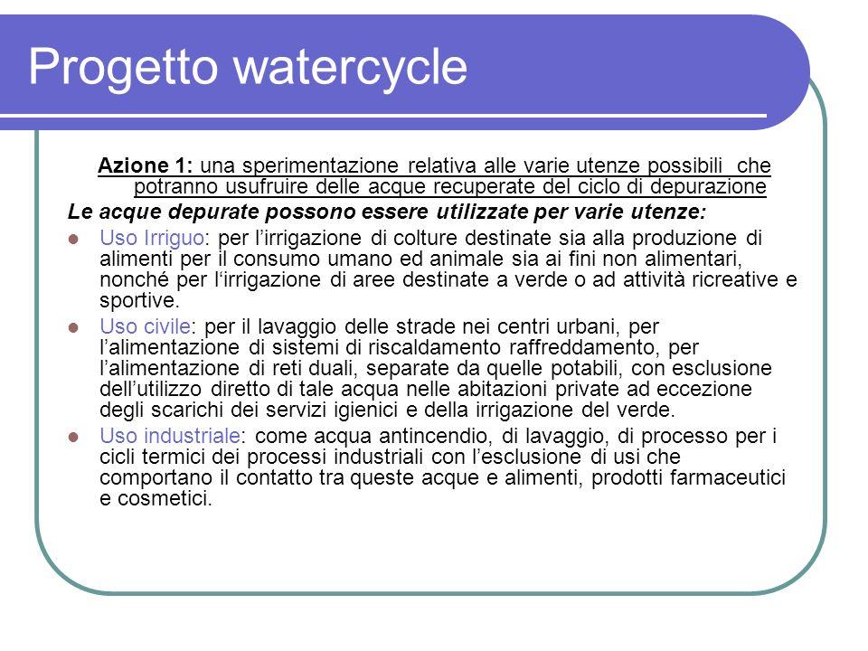 Progetto watercycle Azione 2.
