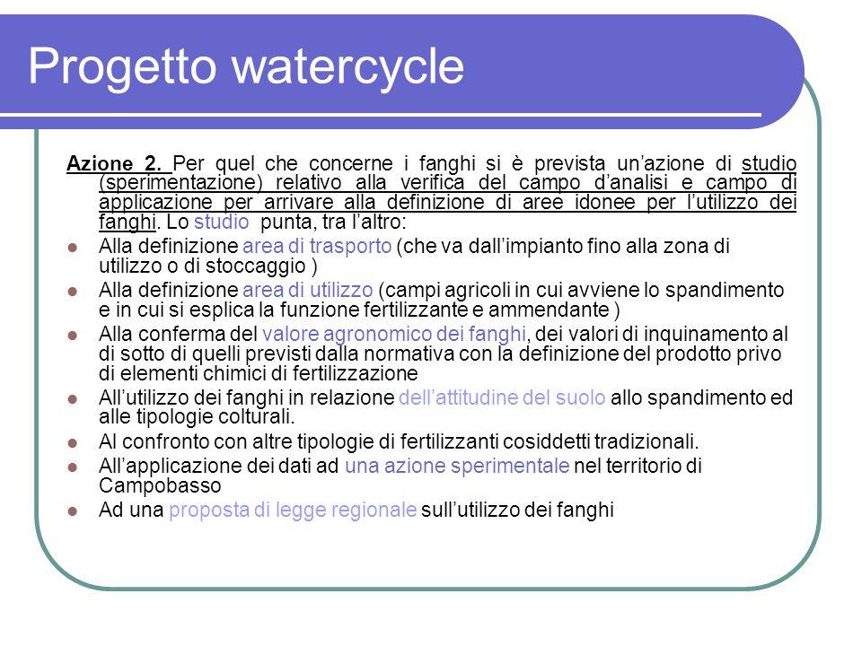 Progetto watercycle Azione 3.