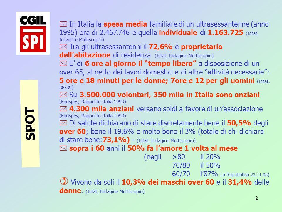 2 In Italia la spesa media familiare di un ultrasessantenne (anno 1995) era di 2.467.746 e quella individuale di 1.163.725 (Istat, Indagine Multiscopio) Tra gli ultrasessantenni il 72,6% è proprietario dellabitazione di residenza (Istat, Indagine Multiscopio).