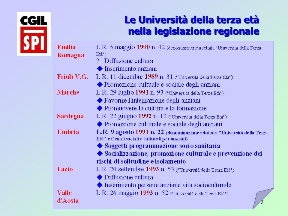 3 Le Università della terza età nella legislazione regionale