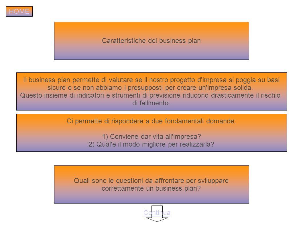 Caratteristiche del business plan Il business plan permette di valutare se il nostro progetto d'impresa si poggia su basi sicure o se non abbiamo i pr