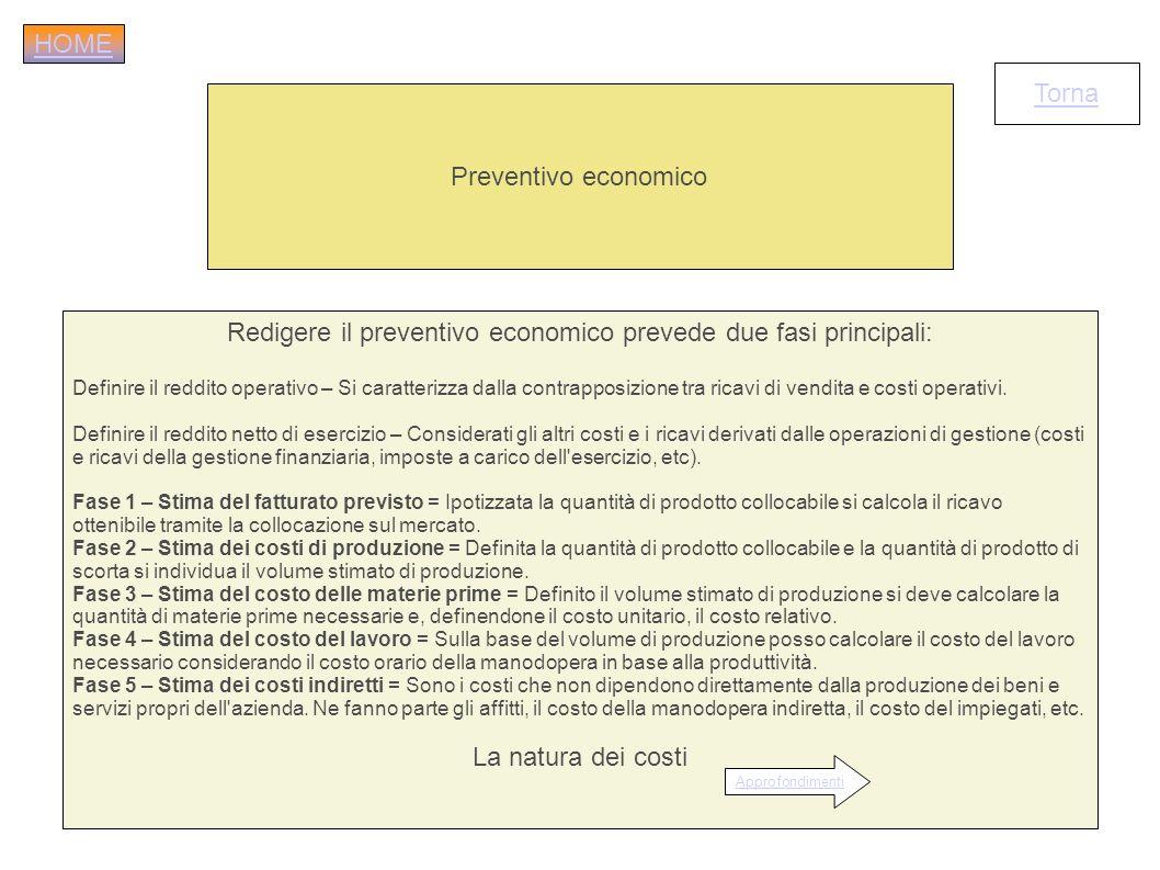 Preventivo economico Redigere il preventivo economico prevede due fasi principali: Definire il reddito operativo – Si caratterizza dalla contrapposizi