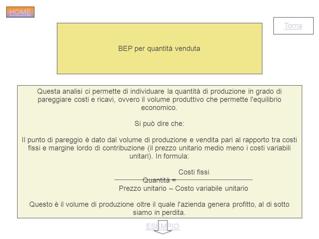 BEP per quantità venduta Questa analisi ci permette di individuare la quantità di produzione in grado di pareggiare costi e ricavi, ovvero il volume p