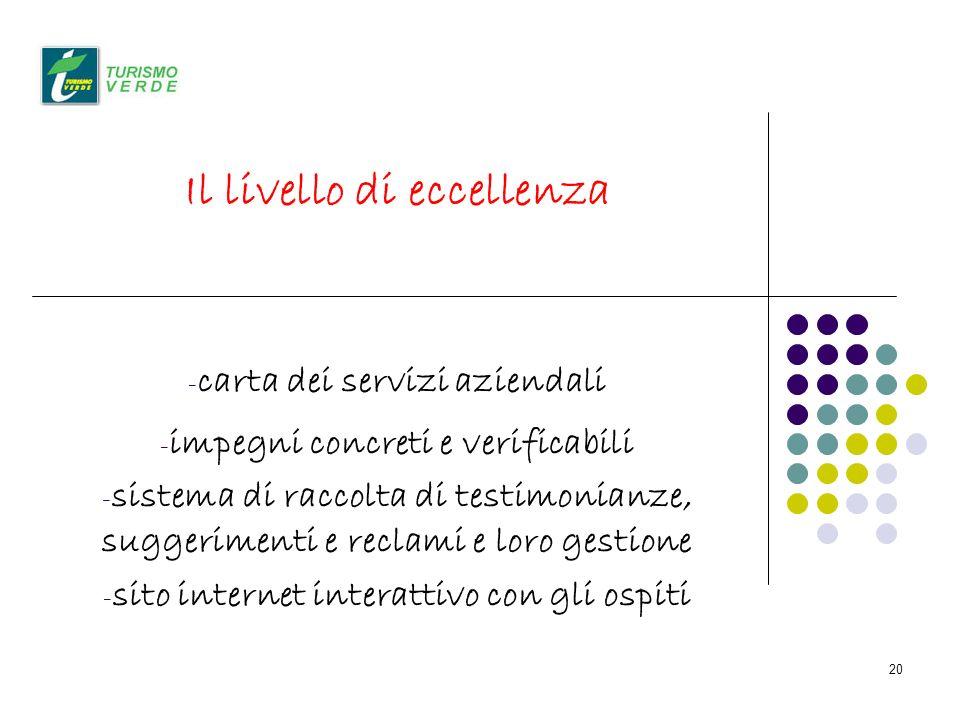 20 Il livello di eccellenza - carta dei servizi aziendali - impegni concreti e verificabili - sistema di raccolta di testimonianze, suggerimenti e reclami e loro gestione - sito internet interattivo con gli ospiti