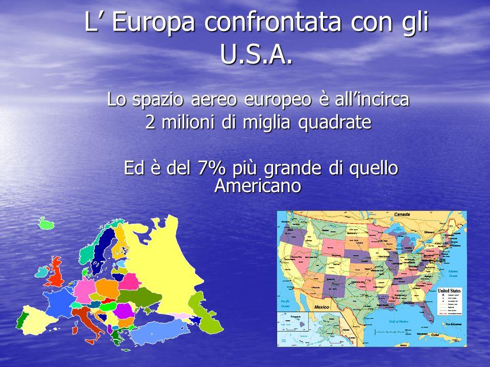 L Europa confrontata con gli U.S.A.
