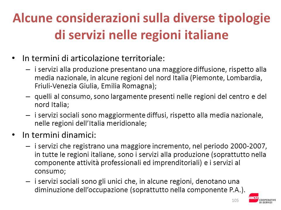 Alcune considerazioni sulla diverse tipologie di servizi nelle regioni italiane In termini di articolazione territoriale: – i servizi alla produzione
