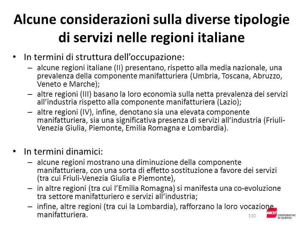 Alcune considerazioni sulla diverse tipologie di servizi nelle regioni italiane In termini di struttura delloccupazione: – alcune regioni italiane (II