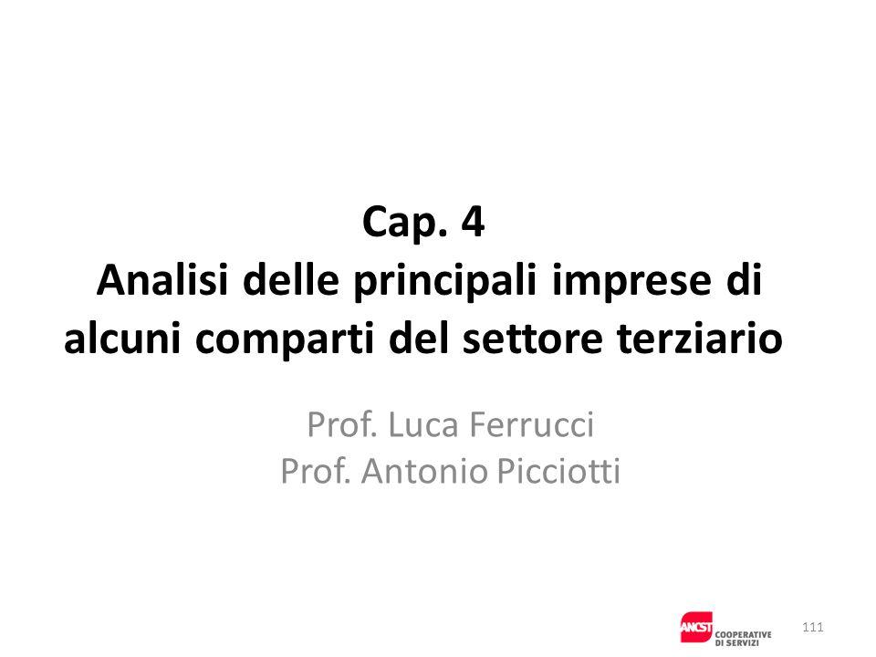 Cap. 4 Analisi delle principali imprese di alcuni comparti del settore terziario Prof. Luca Ferrucci Prof. Antonio Picciotti 111