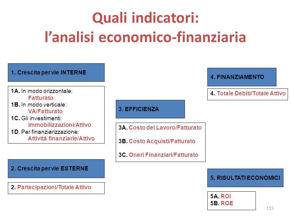 Quali indicatori: lanalisi economico-finanziaria 1. Crescita per vie INTERNE 2. Crescita per vie ESTERNE 1A. In modo orizzontale: Fatturato 1B. In mod