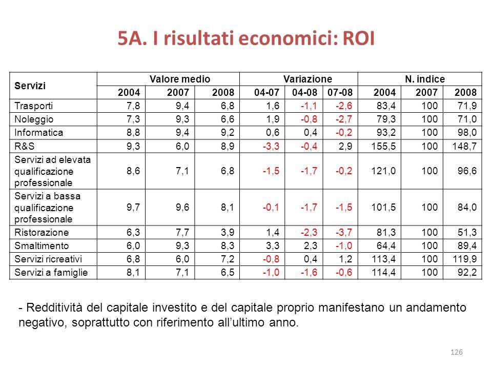 5A. I risultati economici: ROI Servizi Valore medio Variazione N. indice 20042007200804-0704-0807-08200420072008 Trasporti7,89,46,81,6-1,1-2,683,41007