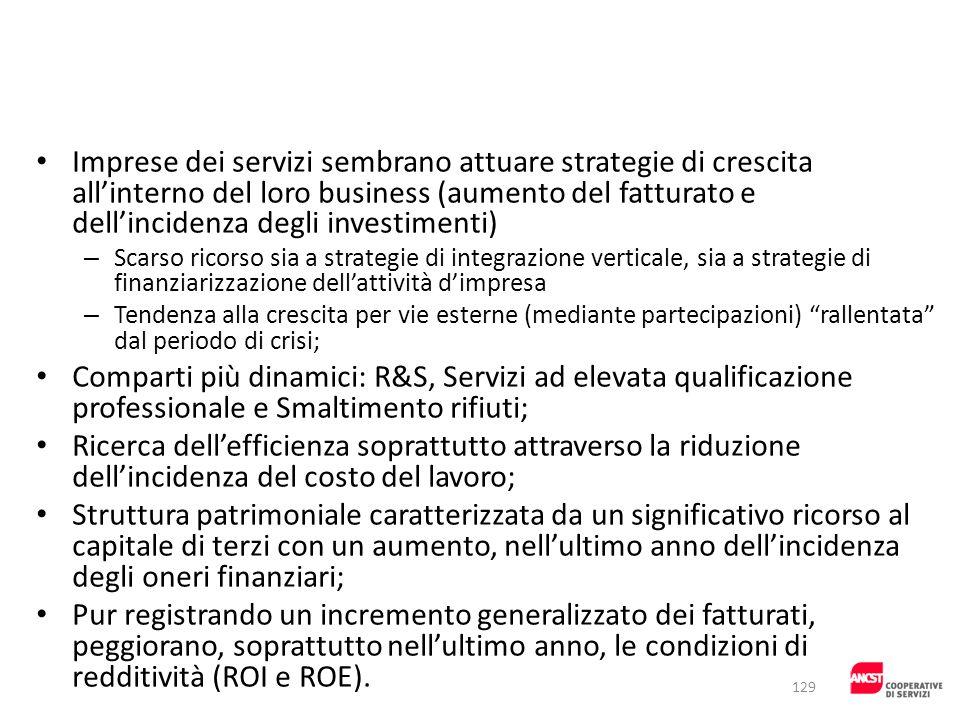 Imprese dei servizi sembrano attuare strategie di crescita allinterno del loro business (aumento del fatturato e dellincidenza degli investimenti) – S