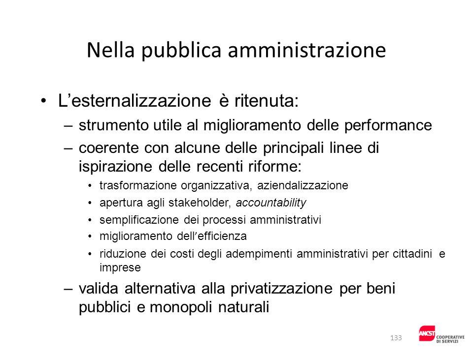 Nella pubblica amministrazione Lesternalizzazione è ritenuta: –strumento utile al miglioramento delle performance –coerente con alcune delle principal