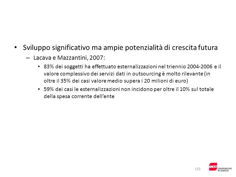 Sviluppo significativo ma ampie potenzialità di crescita futura – Lacava e Mazzantini, 2007: 83% dei soggetti ha effettuato esternalizzazioni nel trie