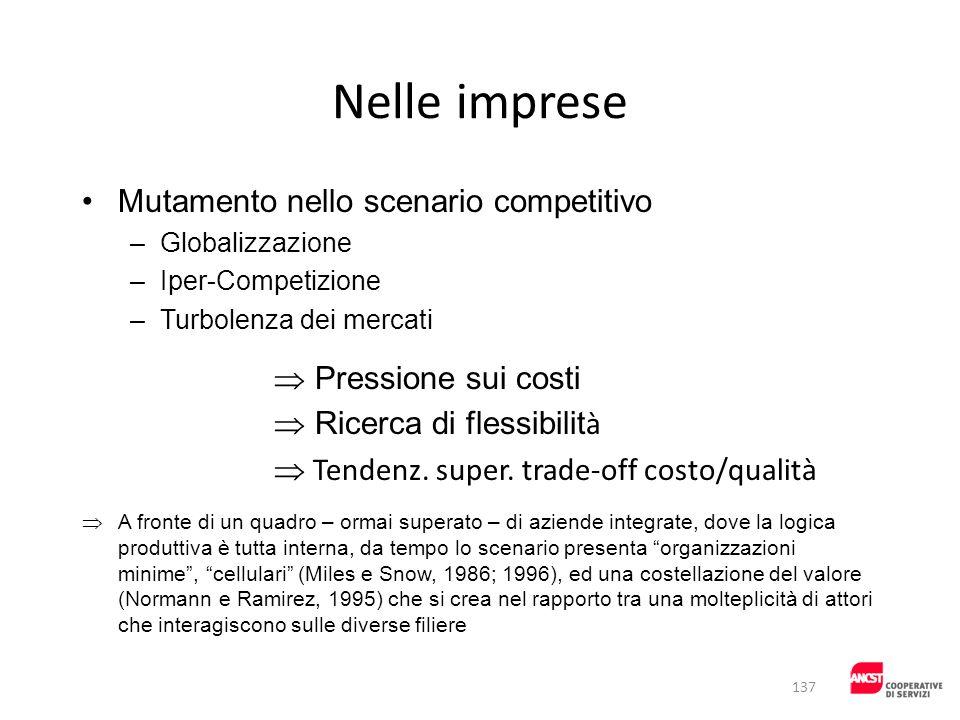 Nelle imprese Mutamento nello scenario competitivo –Globalizzazione –Iper-Competizione –Turbolenza dei mercati Pressione sui costi Ricerca di flessibi
