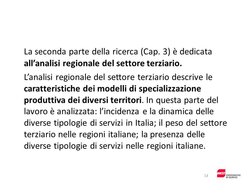 La seconda parte della ricerca (Cap. 3) è dedicata allanalisi regionale del settore terziario. Lanalisi regionale del settore terziario descrive le ca