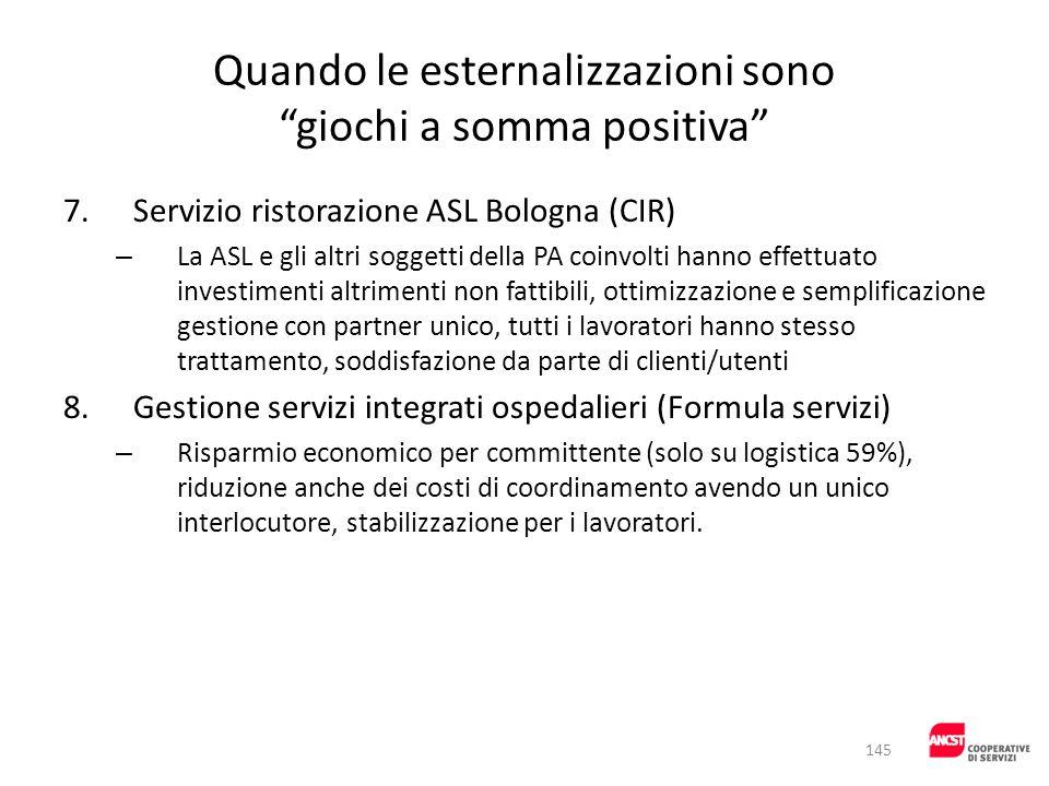 Quando le esternalizzazioni sono giochi a somma positiva 7.Servizio ristorazione ASL Bologna (CIR) – La ASL e gli altri soggetti della PA coinvolti ha