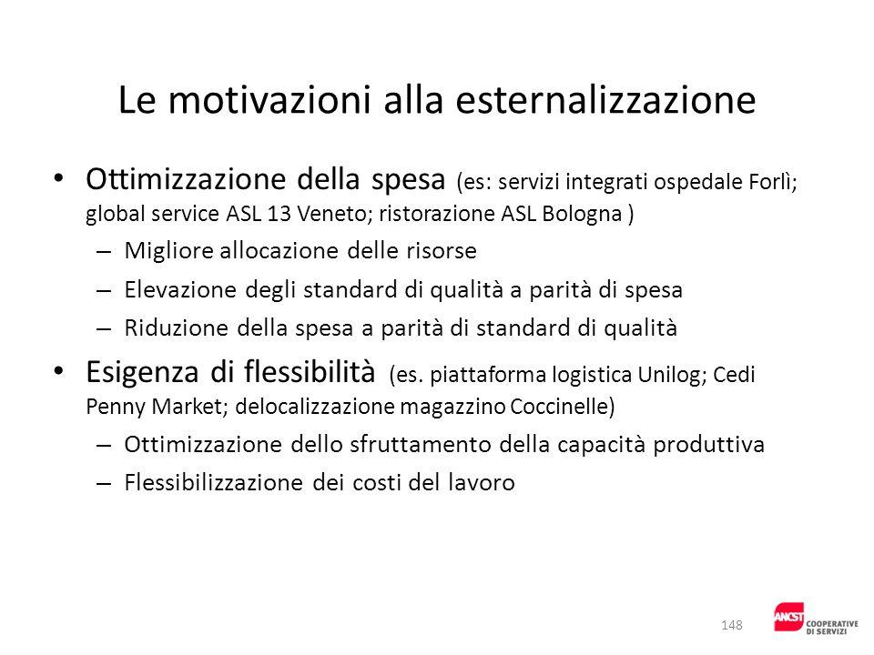 Le motivazioni alla esternalizzazione Ottimizzazione della spesa (es: servizi integrati ospedale Forlì; global service ASL 13 Veneto; ristorazione ASL