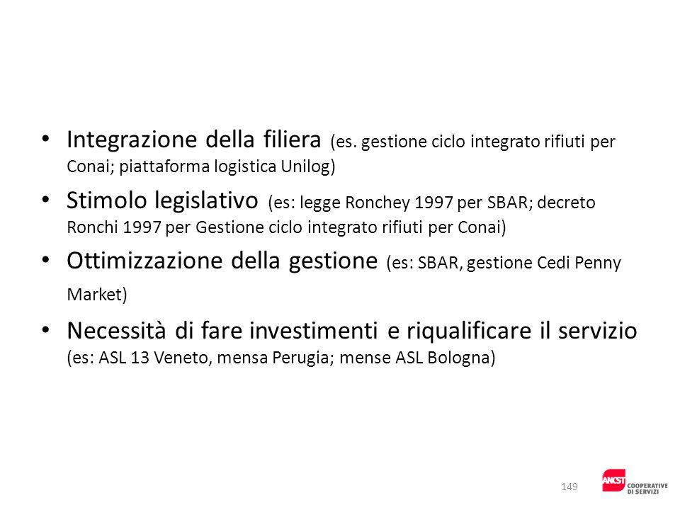 Integrazione della filiera (es. gestione ciclo integrato rifiuti per Conai; piattaforma logistica Unilog) Stimolo legislativo (es: legge Ronchey 1997