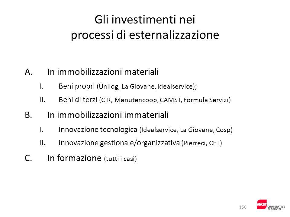 Gli investimenti nei processi di esternalizzazione A.In immobilizzazioni materiali I.Beni propri (Unilog, La Giovane, Idealservice) ; II.Beni di terzi