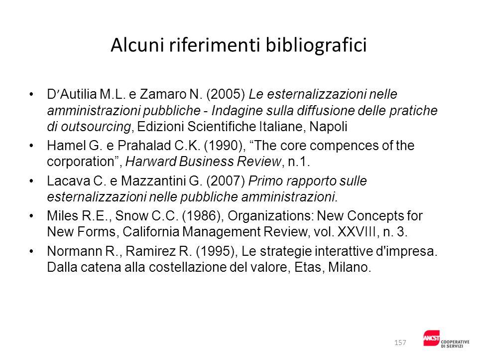 Alcuni riferimenti bibliografici D Autilia M.L. e Zamaro N. (2005) Le esternalizzazioni nelle amministrazioni pubbliche - Indagine sulla diffusione de