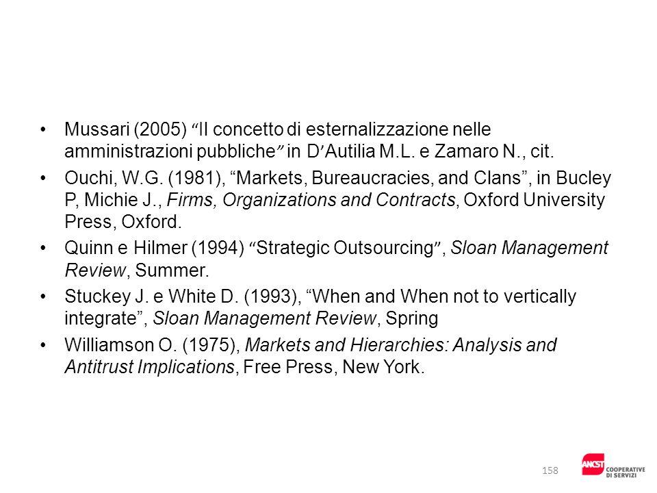 Mussari (2005) Il concetto di esternalizzazione nelle amministrazioni pubbliche in D Autilia M.L. e Zamaro N., cit. Ouchi, W.G. (1981), Markets, Burea