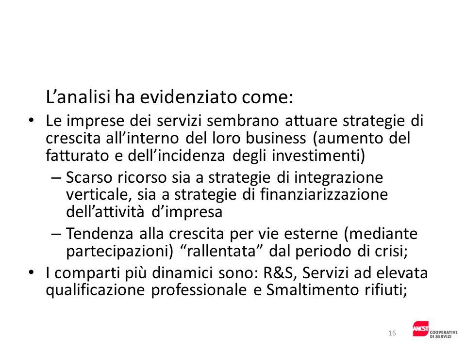 Lanalisi ha evidenziato come: Le imprese dei servizi sembrano attuare strategie di crescita allinterno del loro business (aumento del fatturato e dell
