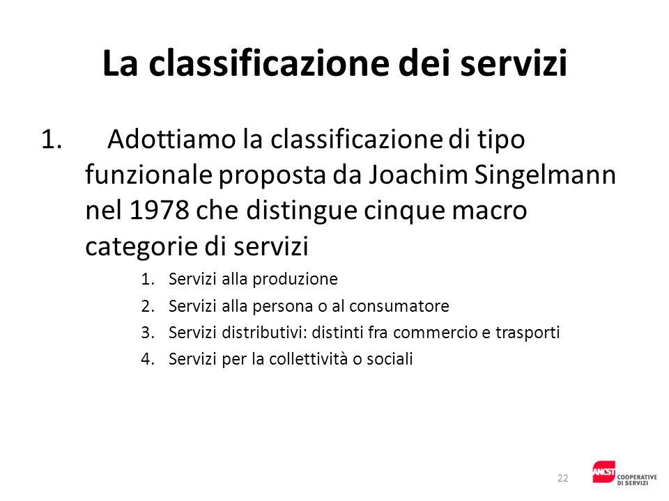 La classificazione dei servizi 1.Adottiamo la classificazione di tipo funzionale proposta da Joachim Singelmann nel 1978 che distingue cinque macro ca