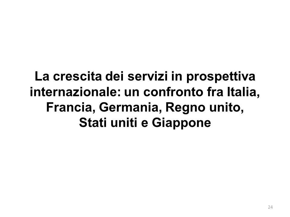 La crescita dei servizi in prospettiva internazionale: un confronto fra Italia, Francia, Germania, Regno unito, Stati uniti e Giappone 24