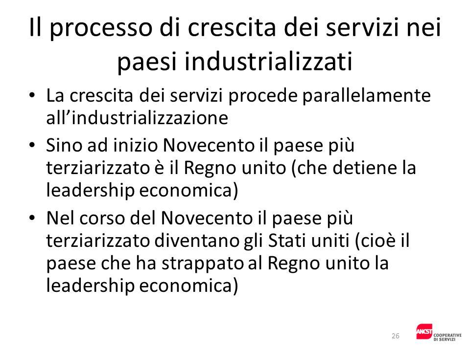 Il processo di crescita dei servizi nei paesi industrializzati La crescita dei servizi procede parallelamente allindustrializzazione Sino ad inizio No