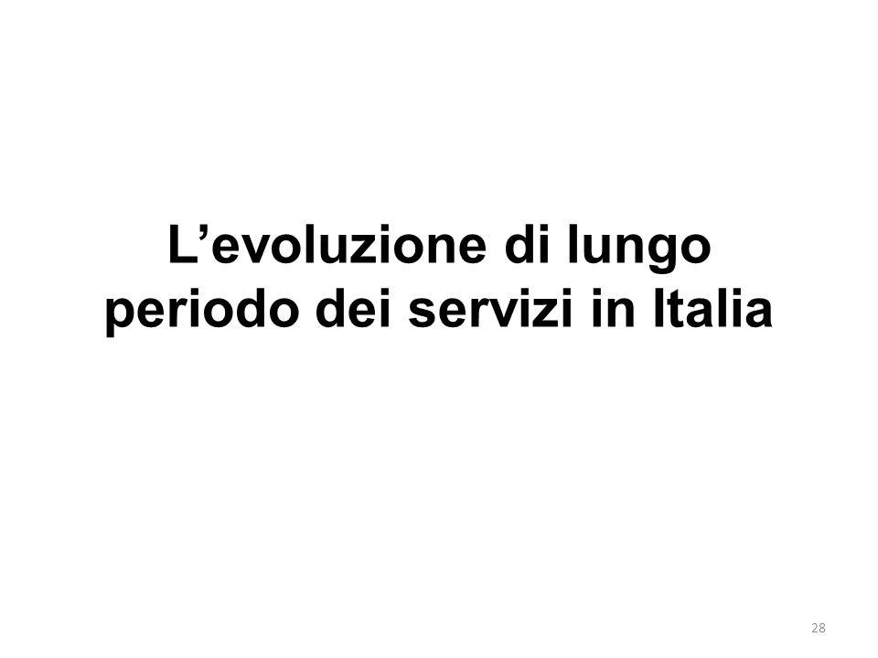 Levoluzione di lungo periodo dei servizi in Italia 28
