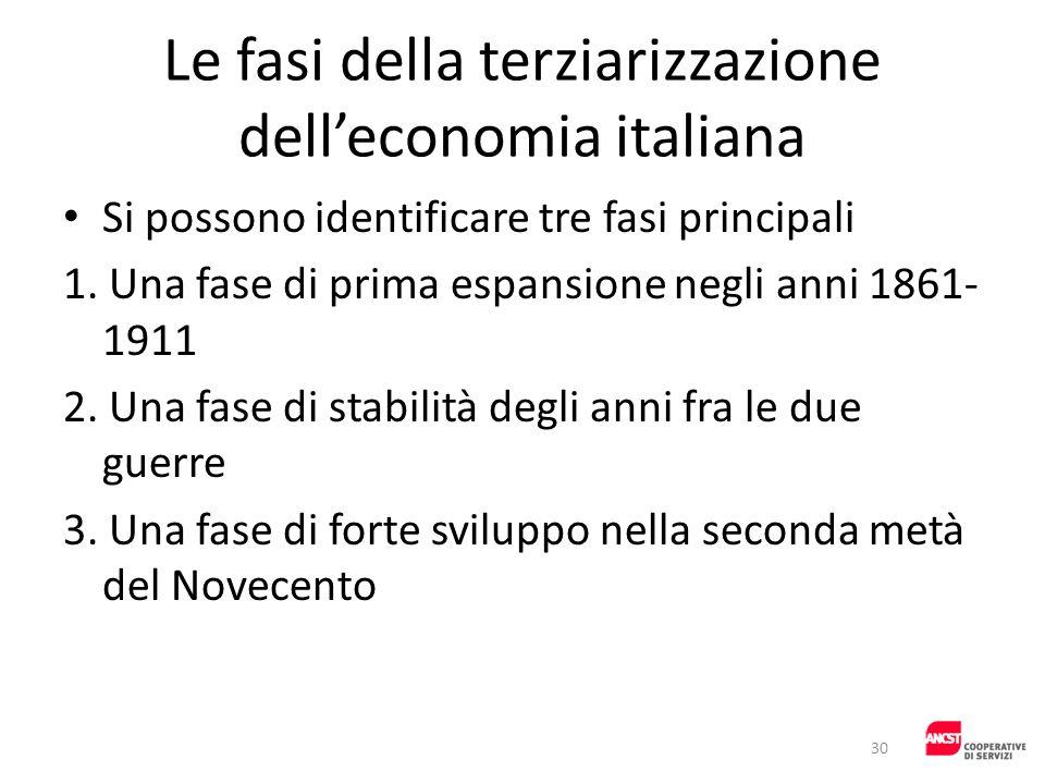 Le fasi della terziarizzazione delleconomia italiana Si possono identificare tre fasi principali 1. Una fase di prima espansione negli anni 1861- 1911
