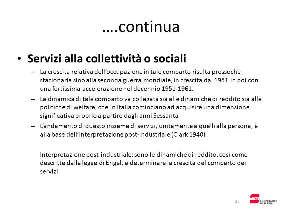 ….continua Servizi alla collettività o sociali – La crescita relativa delloccupazione in tale comparto risulta pressochè stazionaria sino alla seconda