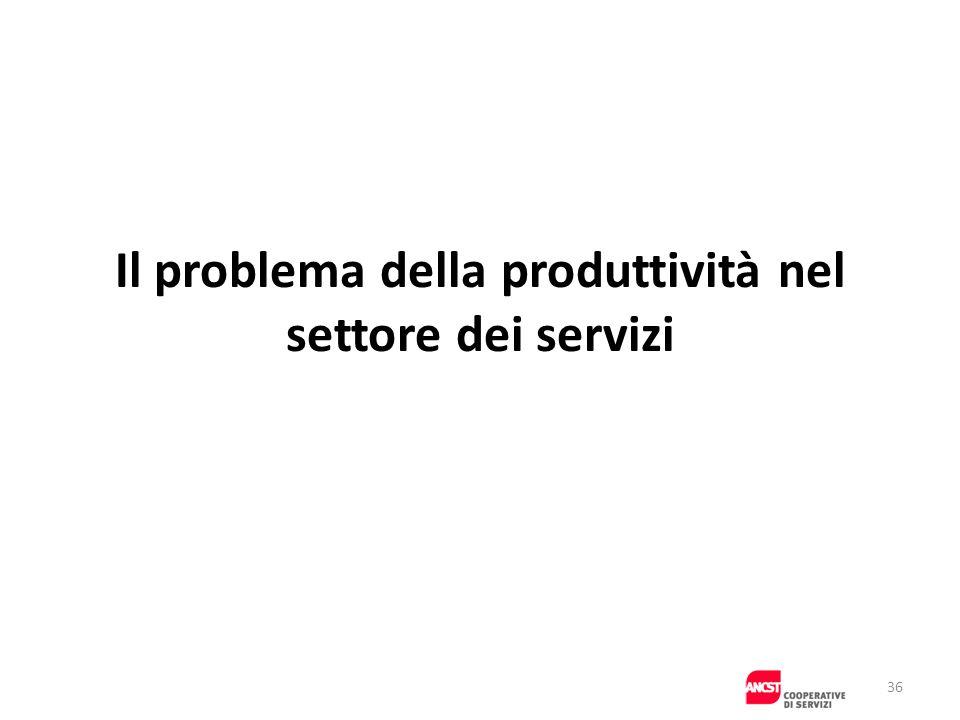 Il problema della produttività nel settore dei servizi 36