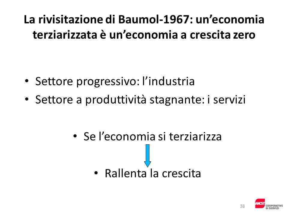 La rivisitazione di Baumol-1967: uneconomia terziarizzata è uneconomia a crescita zero Settore progressivo: lindustria Settore a produttività stagnant