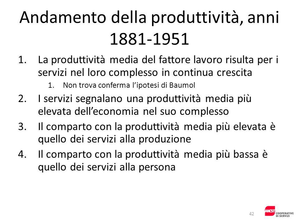 Andamento della produttività, anni 1881-1951 1.La produttività media del fattore lavoro risulta per i servizi nel loro complesso in continua crescita