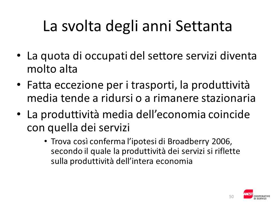 La svolta degli anni Settanta La quota di occupati del settore servizi diventa molto alta Fatta eccezione per i trasporti, la produttività media tende