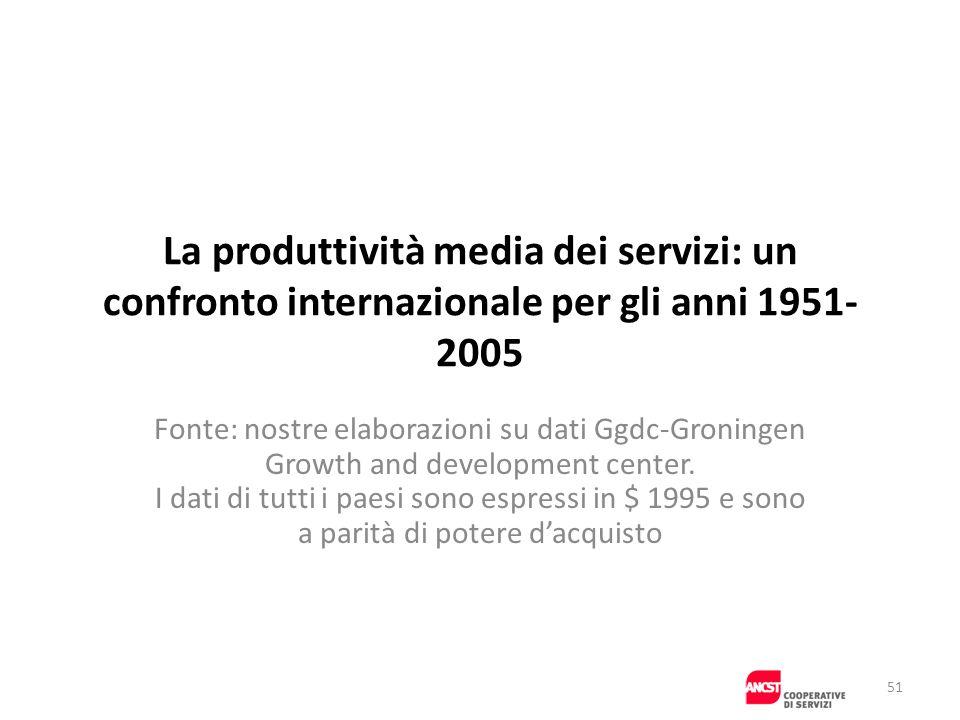La produttività media dei servizi: un confronto internazionale per gli anni 1951- 2005 Fonte: nostre elaborazioni su dati Ggdc-Groningen Growth and de