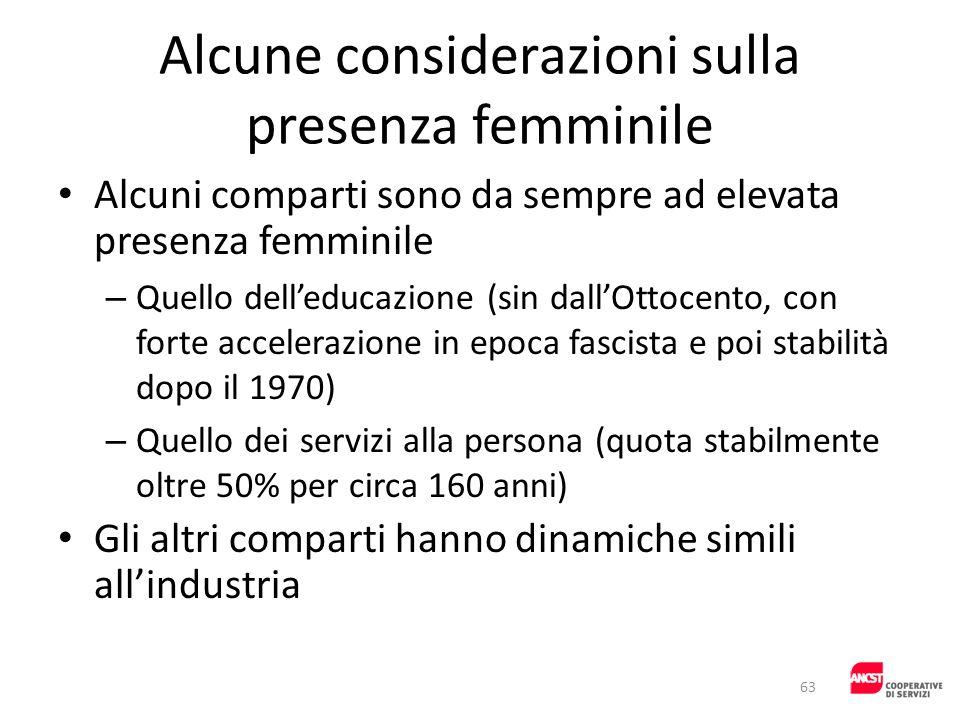 Alcune considerazioni sulla presenza femminile Alcuni comparti sono da sempre ad elevata presenza femminile – Quello delleducazione (sin dallOttocento