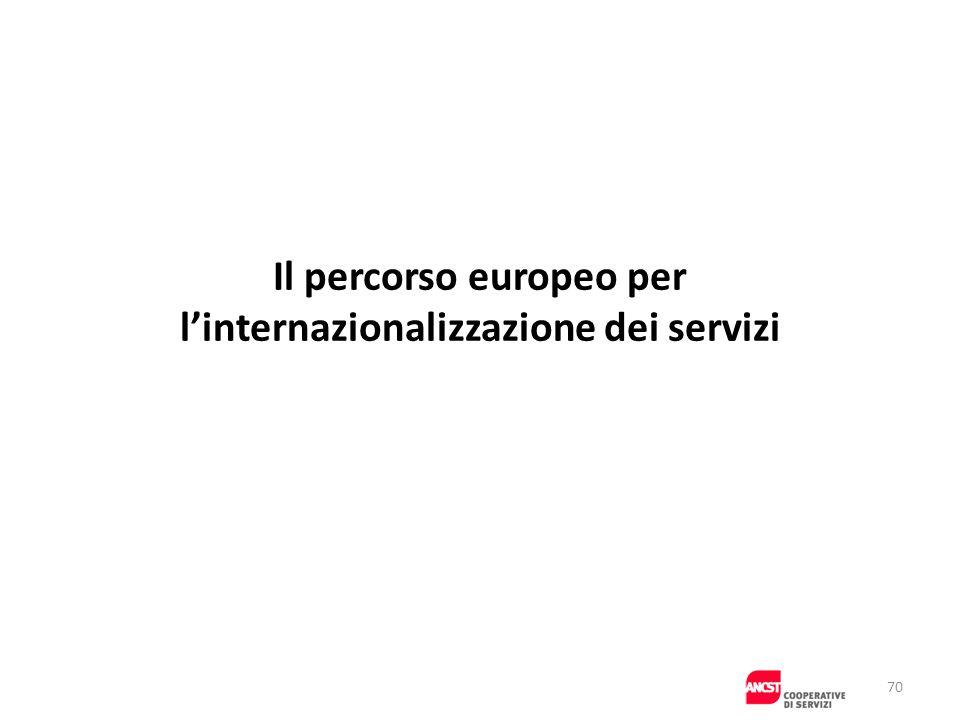 Il percorso europeo per linternazionalizzazione dei servizi 70