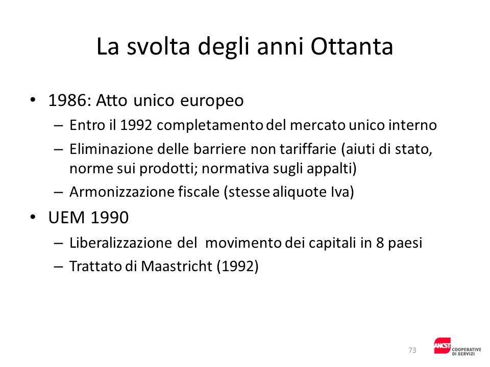 La svolta degli anni Ottanta 1986: Atto unico europeo – Entro il 1992 completamento del mercato unico interno – Eliminazione delle barriere non tariff