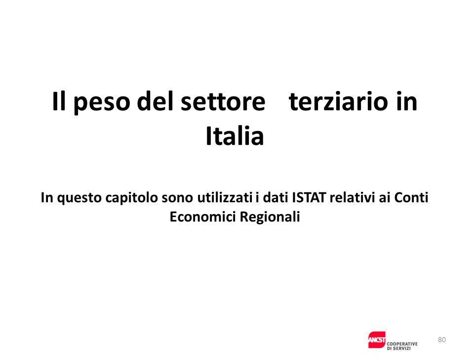 Il peso del settore terziario in Italia In questo capitolo sono utilizzati i dati ISTAT relativi ai Conti Economici Regionali 80