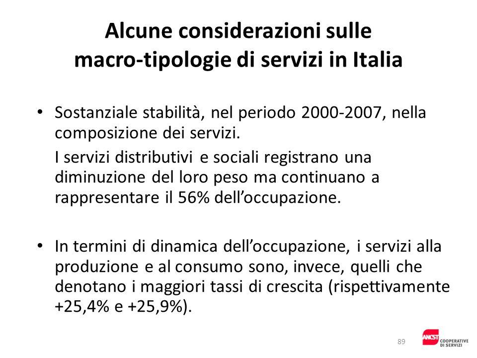 Alcune considerazioni sulle macro-tipologie di servizi in Italia Sostanziale stabilità, nel periodo 2000-2007, nella composizione dei servizi. I servi