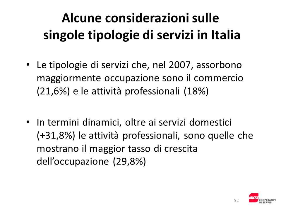 Alcune considerazioni sulle singole tipologie di servizi in Italia Le tipologie di servizi che, nel 2007, assorbono maggiormente occupazione sono il c