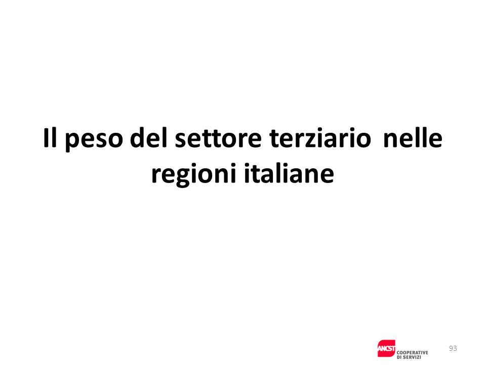 Il peso del settore terziario nelle regioni italiane 93