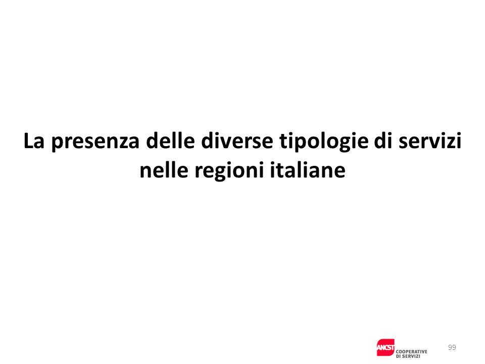 La presenza delle diverse tipologie di servizi nelle regioni italiane 99
