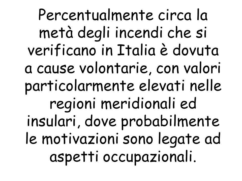 Percentualmente circa la metà degli incendi che si verificano in Italia è dovuta a cause volontarie, con valori particolarmente elevati nelle regioni