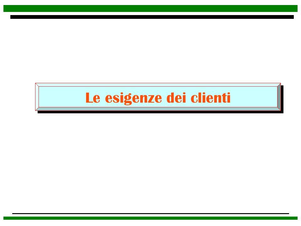 La Casa: un patrimonio diffuso 25.028.522 unità abitative Fonte: ISTAT La casa rappresenta il primo e più importante bene di proprietà delle famiglie italiane